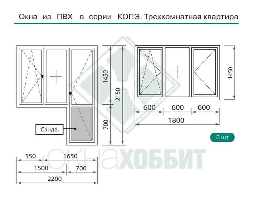 Пластиковые окна для домов серии копэ - стоимость окон в тип.